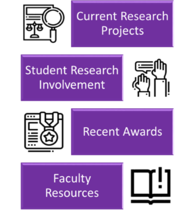Main Research Menu