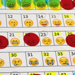 Kids in focus groups tasted certain foods as part of a Kansas State University Olathe study on using emojis to measure emotional response. Kids put red stickers on faces that described how they felt about the taste of plain oatmeal. Blue stickers represent the taste of Japanese soda and yellow stickers represent a popular boxed lunch product.